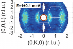 Incommensurate Spin Fluctuations in a Proposed Spin-Triplet Superconductor