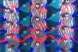 Research involving Oak Ridge National Laboratory's Spallation Neutron Source demonstrates crystal-like heat conduction in a solid-liquid hybrid, AgCrSe2. Credit: Jill Hemman/Oak Ridge National Laboratory, U.S. Dept. of Energy