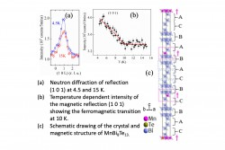 Realization of an Intrinsic Ferromagnetic Topological State  in MnBi8Te13