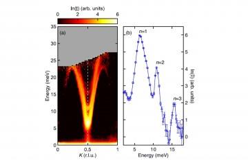 Three-Magnon Bound State in the Quasi-1d Antiferromagnet α-NaMnO2