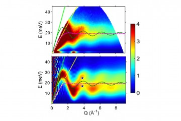 High-Frequency Transverse Phonons in Metallic Glasses