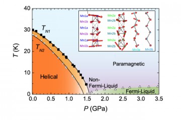 Heavy Fermion Behavior in d-Electron Antiferromagnet Mn3P