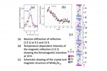 Realization of an Intrinsic Ferromagnetic Topological State  in MnBi8Te13